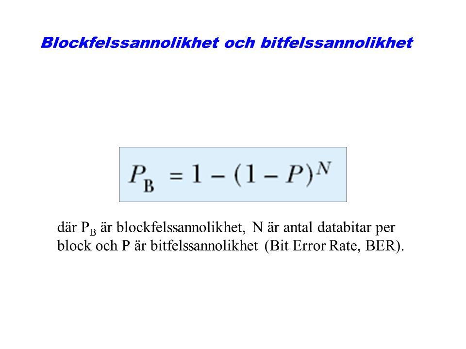 Blockfelssannolikhet och bitfelssannolikhet där P B är blockfelssannolikhet, N är antal databitar per block och P är bitfelssannolikhet (Bit Error Rate, BER).