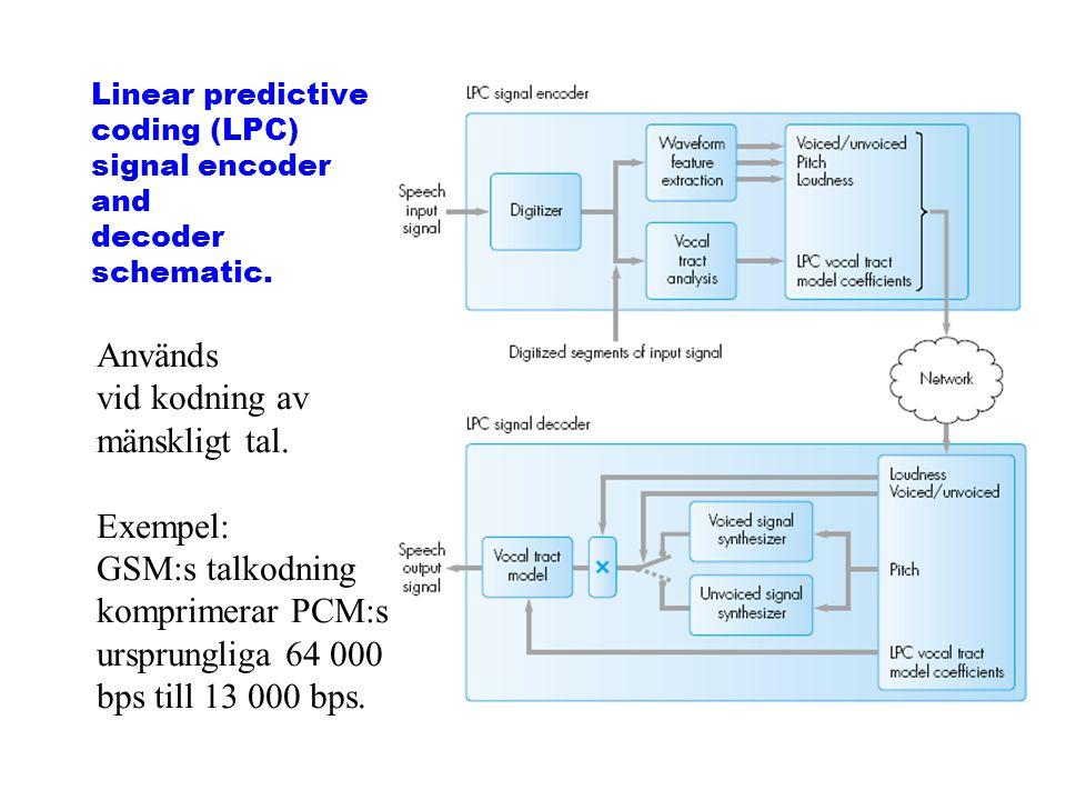 Differentiell PCM- kodning av ljud Det som överförs är skillnaden mellan nuvarande sampel och och föregående mottagen sampel (inkl kvantiseringsfel).