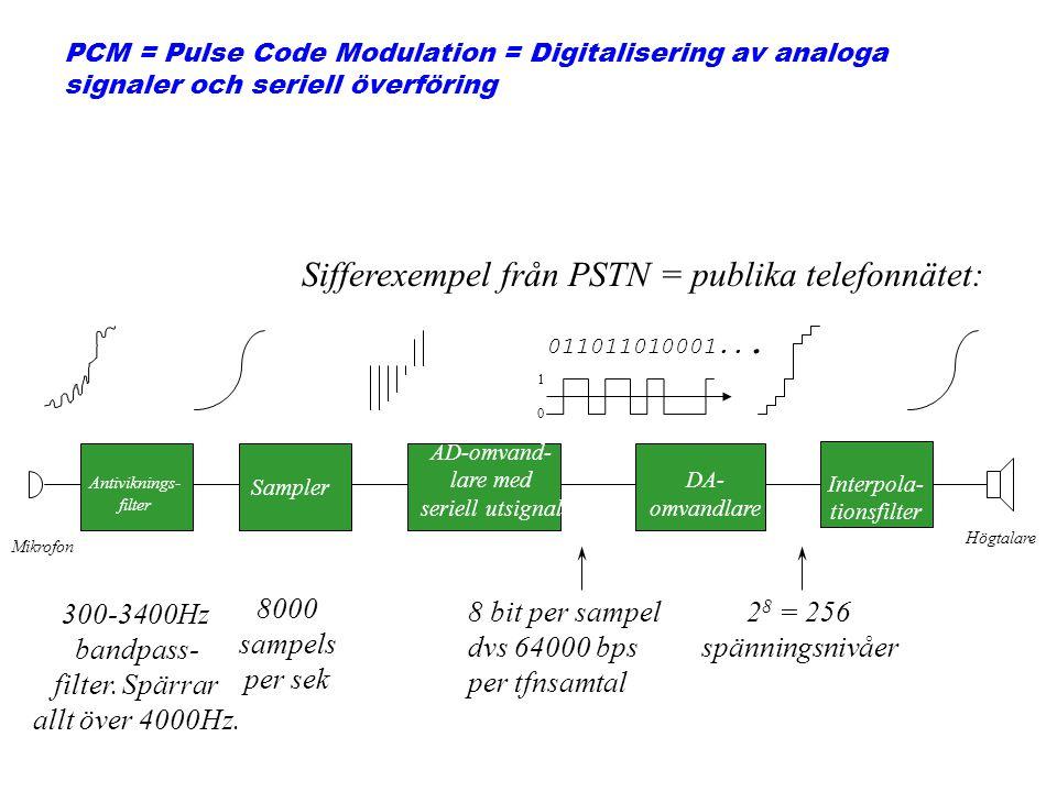 PCM = Pulse Code Modulation = Digitalisering av analoga signaler och seriell överföring Sampler AD-omvand- lare med seriell utsignal 011011010001...