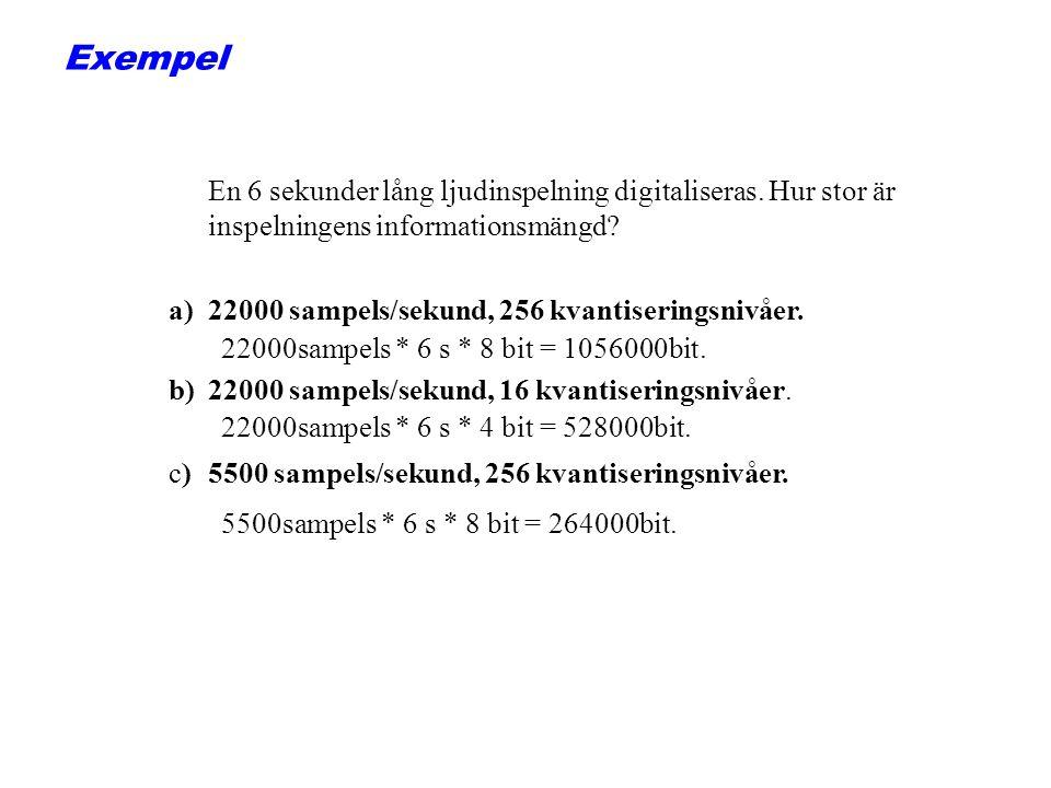Exempel En 6 sekunder lång ljudinspelning digitaliseras.