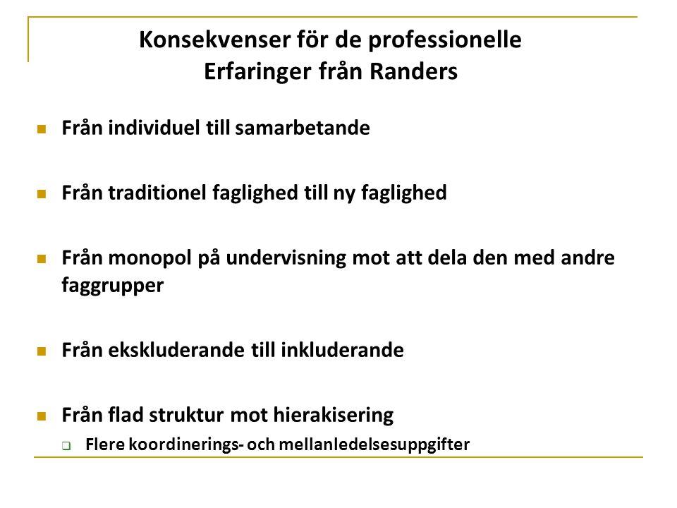 Konsekvenser för de professionelle Erfaringer från Randers  Från individuel till samarbetande  Från traditionel faglighed till ny faglighed  Från m