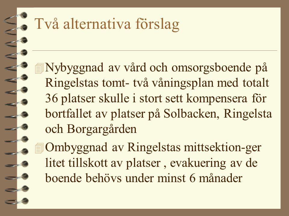 Två alternativa förslag 4 Nybyggnad av vård och omsorgsboende på Ringelstas tomt- två våningsplan med totalt 36 platser skulle i stort sett kompensera
