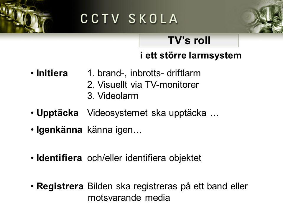 • Initiera 1. brand-, inbrotts- driftlarm 2. Visuellt via TV-monitorer 3. Videolarm Initiera 1. brand-, inbrotts- driftlarm 2. Visuellt via TV-monitor
