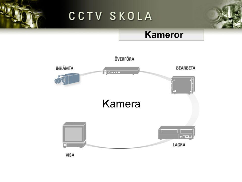 Kameror Domekameror Minikameror Färgkameror Svart/vita kameror Integrerade kameror Kortkameror