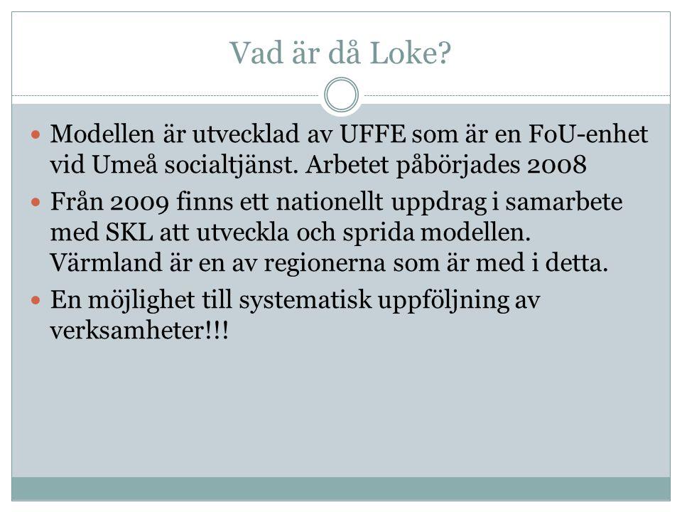 Vad är då Loke?  Modellen är utvecklad av UFFE som är en FoU-enhet vid Umeå socialtjänst. Arbetet påbörjades 2008  Från 2009 finns ett nationellt up