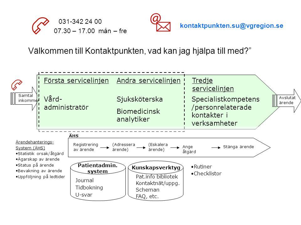 Första servicelinjen Vård- administratör Andra servicelinjen Sjuksköterska Biomedicinsk analytiker Tredje servicelinjen Specialistkompetens /personrel