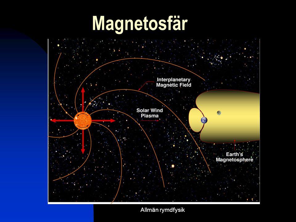 Allmän rymdfysik Magnetosfär