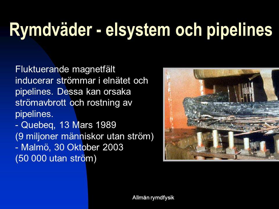 Allmän rymdfysik Rymdväder - elsystem och pipelines Fluktuerande magnetfält inducerar strömmar i elnätet och pipelines.