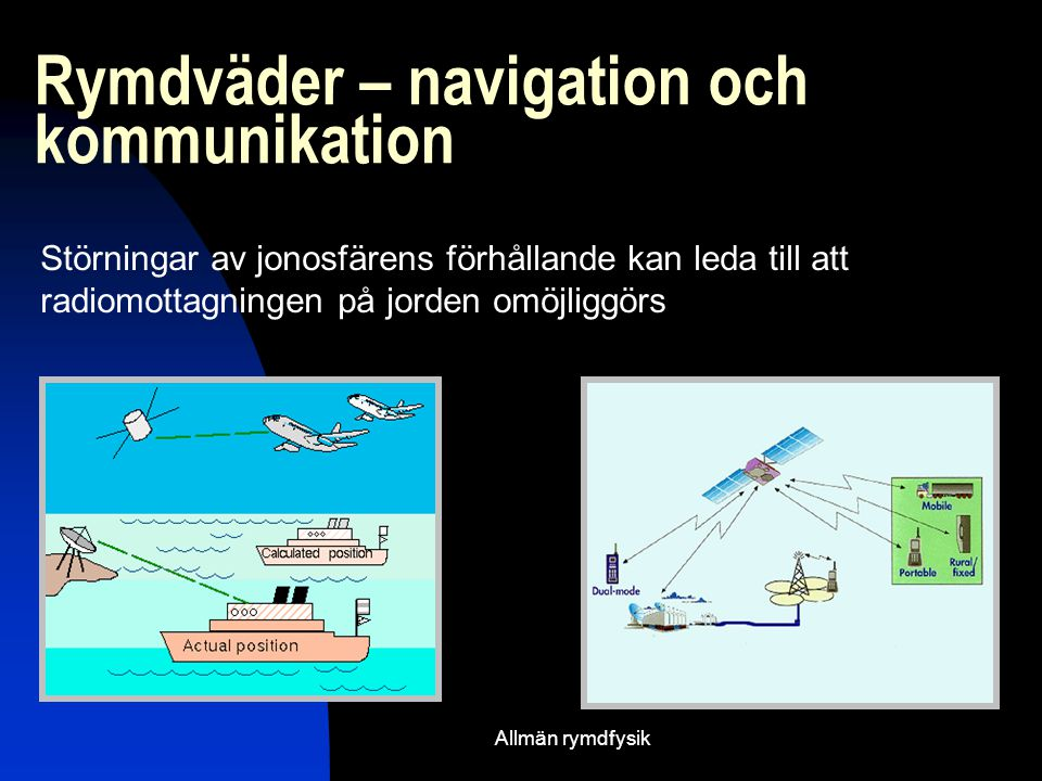 Allmän rymdfysik Rymdväder – navigation och kommunikation Störningar av jonosfärens förhållande kan leda till att radiomottagningen på jorden omöjliggörs