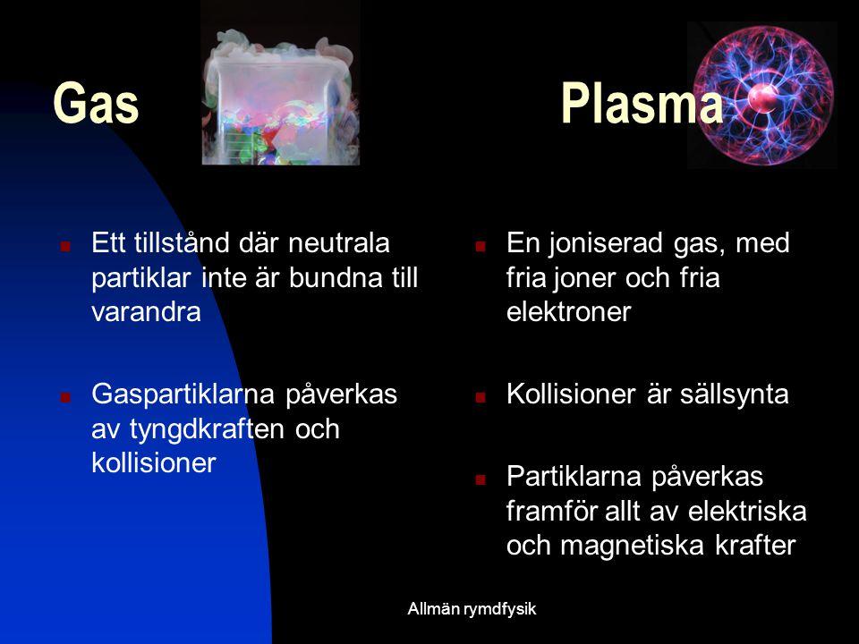 Allmän rymdfysik Gas Plasma  Ett tillstånd där neutrala partiklar inte är bundna till varandra  Gaspartiklarna påverkas av tyngdkraften och kollisioner  En joniserad gas, med fria joner och fria elektroner  Kollisioner är sällsynta  Partiklarna påverkas framför allt av elektriska och magnetiska krafter