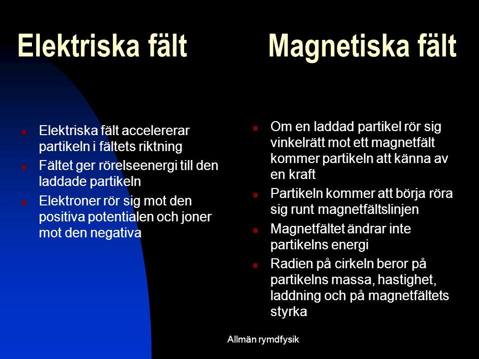 Allmän rymdfysik Elektriska fält Magnetiska fält  Elektriska fält accelererar partikeln i fältets riktning  Fältet ger rörelseenergi till den laddade partikeln  Elektroner rör sig mot den positiva potentialen och joner mot den negativa  Om en laddad partikel rör sig vinkelrätt mot ett magnetfält kommer partikeln att känna av en kraft  Partikeln kommer att börja röra sig runt magnetfältslinjen  Magnetfältet ändrar inte partikelns energi  Radien på cirkeln beror på partikelns massa, hastighet, laddning och på magnetfältets styrka