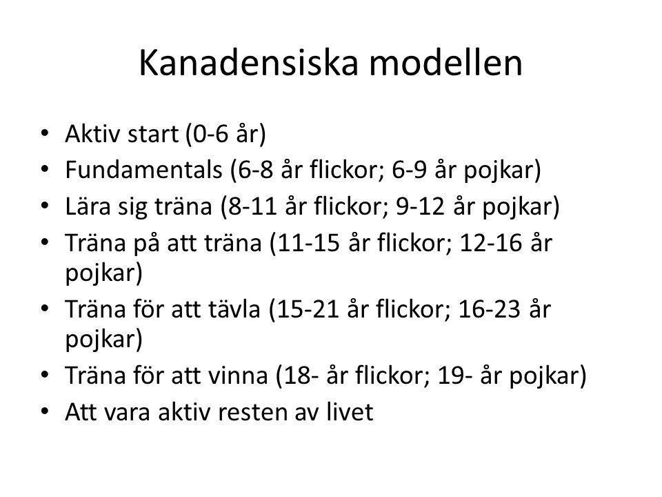 Kanadensiska modellen • Aktiv start (0-6 år) • Fundamentals (6-8 år flickor; 6-9 år pojkar) • Lära sig träna (8-11 år flickor; 9-12 år pojkar) • Träna på att träna (11-15 år flickor; 12-16 år pojkar) • Träna för att tävla (15-21 år flickor; 16-23 år pojkar) • Träna för att vinna (18- år flickor; 19- år pojkar) • Att vara aktiv resten av livet