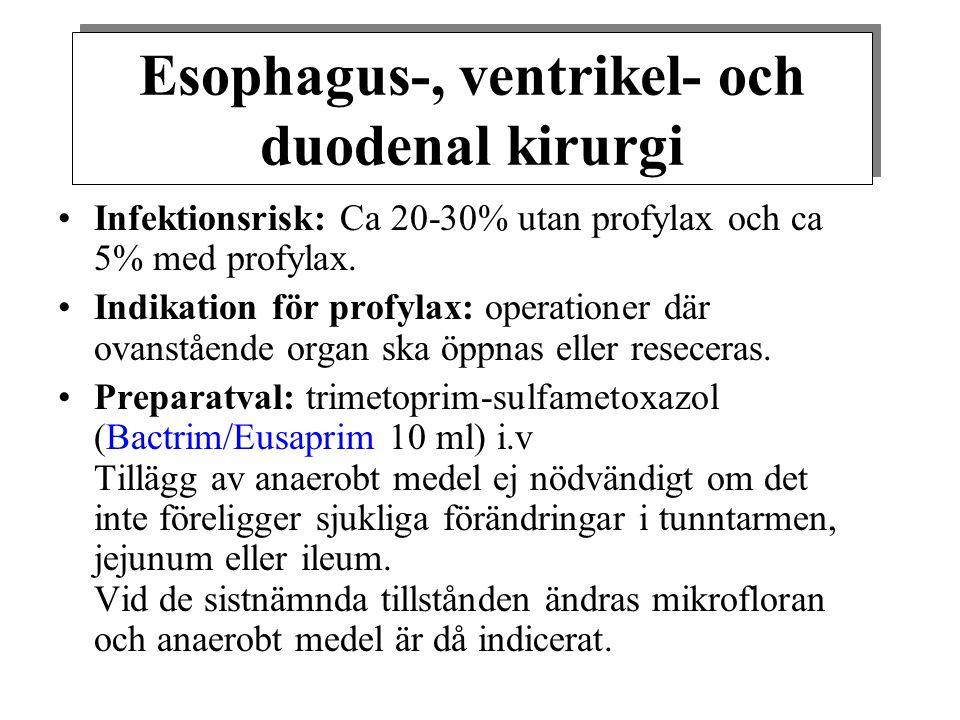 •Infektionsrisk: Ca 20-30% utan profylax och ca 5% med profylax.
