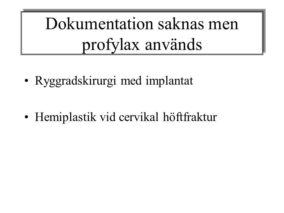 •Ryggradskirurgi med implantat •Hemiplastik vid cervikal höftfraktur Dokumentation saknas men profylax används