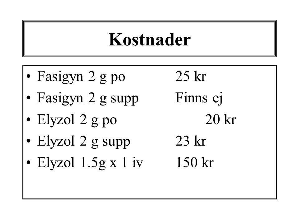 Kostnader •Fasigyn 2 g po25 kr •Fasigyn 2 g suppFinns ej •Elyzol 2 g po 20 kr •Elyzol 2 g supp23 kr •Elyzol 1.5g x 1 iv150 kr