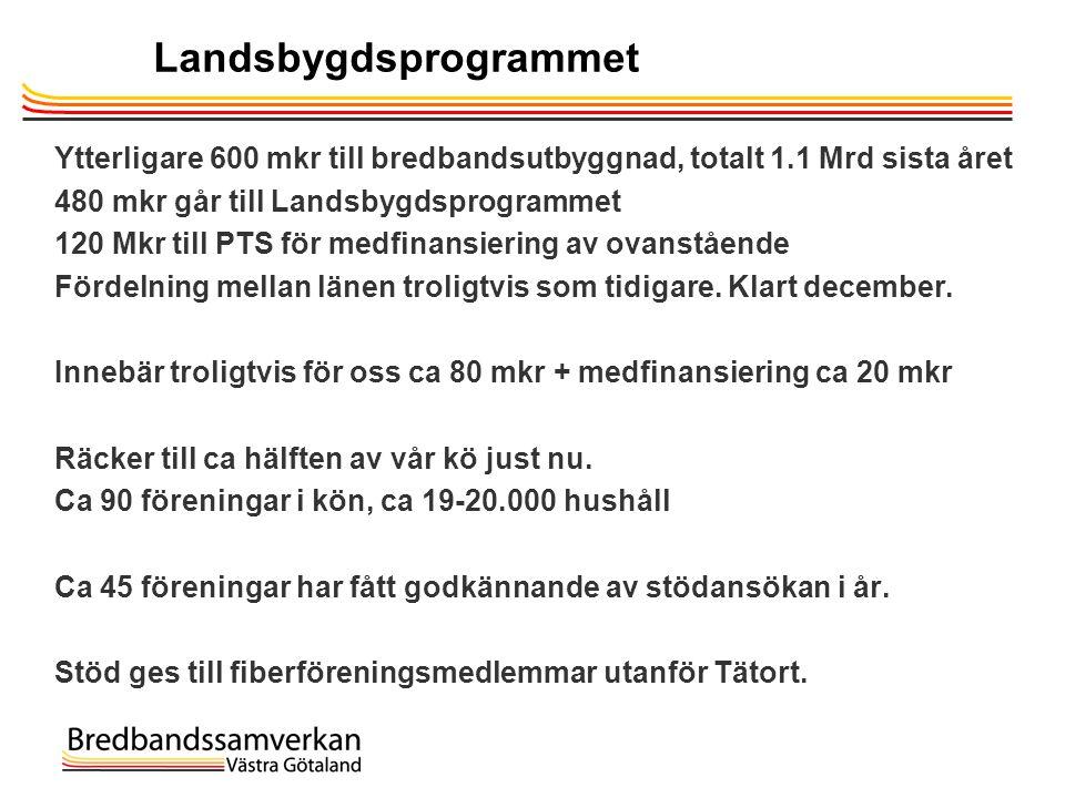 Landsbygdsprogrammet Ytterligare 600 mkr till bredbandsutbyggnad, totalt 1.1 Mrd sista året 480 mkr går till Landsbygdsprogrammet 120 Mkr till PTS för