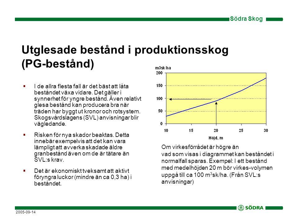 Södra Skog 2005-09-14 Utglesade bestånd i produktionsskog (PG-bestånd)  I de allra flesta fall är det bäst att låta beståndet växa vidare.