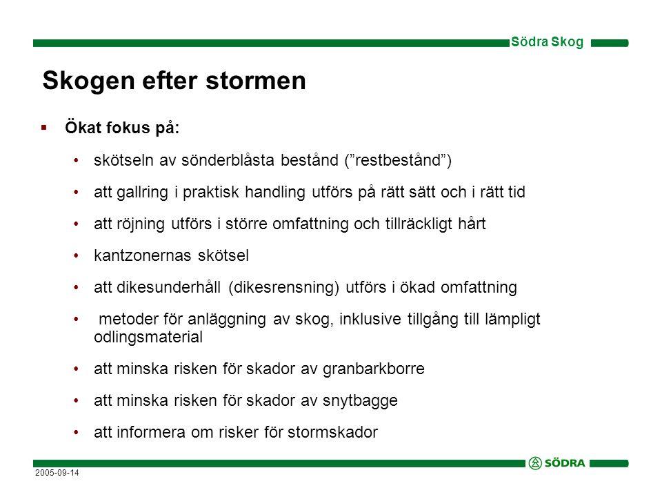 Södra Skog 2005-09-14  Åtgärder: –Se över försäkringsskyddet.