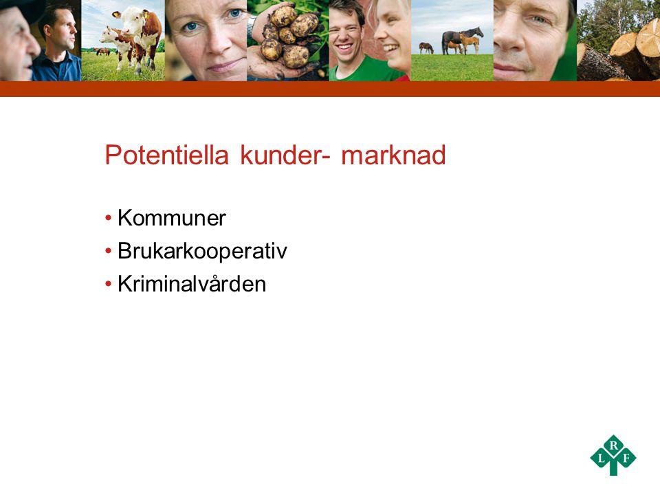 Potentiella kunder- marknad •Kommuner •Brukarkooperativ •Kriminalvården