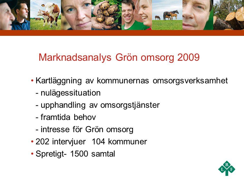 Marknadsanalys Grön omsorg 2009 •Kartläggning av kommunernas omsorgsverksamhet - nulägessituation - upphandling av omsorgstjänster - framtida behov -