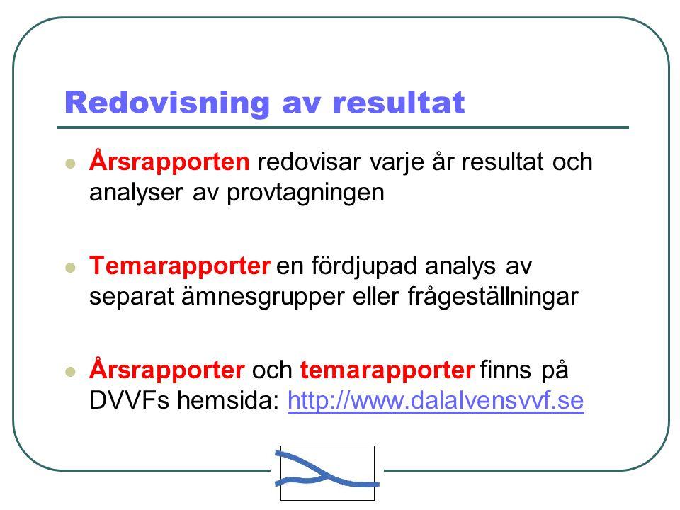 Redovisning av resultat  Årsrapporten redovisar varje år resultat och analyser av provtagningen  Temarapporter en fördjupad analys av separat ämnesgrupper eller frågeställningar  Årsrapporter och temarapporter finns på DVVFs hemsida: http://www.dalalvensvvf.se