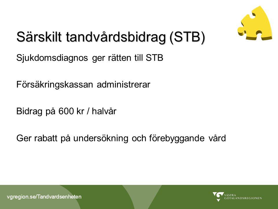 vgregion.se/Tandvardsenheten Särskilt tandvårdsbidrag (STB) Sjukdomsdiagnos ger rätten till STB Försäkringskassan administrerar Bidrag på 600 kr / halvår Ger rabatt på undersökning och förebyggande vård