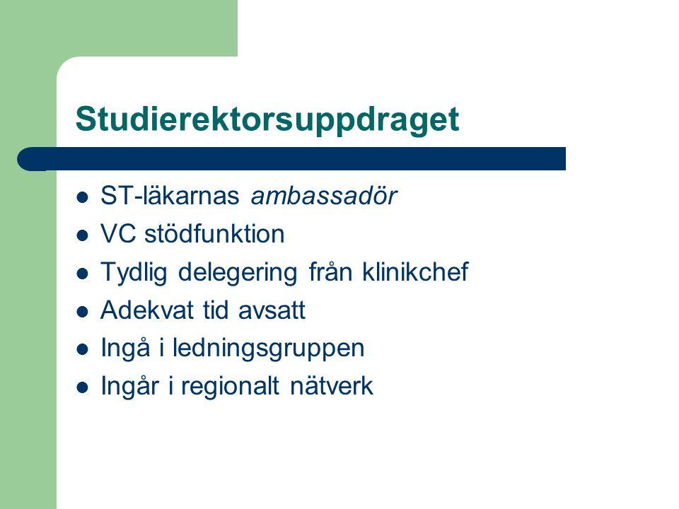 Studierektorsuppdraget  ST-läkarnas ambassadör  VC stödfunktion  Tydlig delegering från klinikchef  Adekvat tid avsatt  Ingå i ledningsgruppen  Ingår i regionalt nätverk