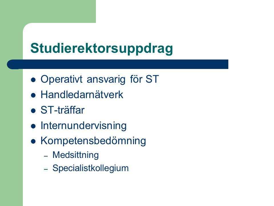 Studierektorsuppdrag  Operativt ansvarig för ST  Handledarnätverk  ST-träffar  Internundervisning  Kompetensbedömning – Medsittning – Specialistkollegium