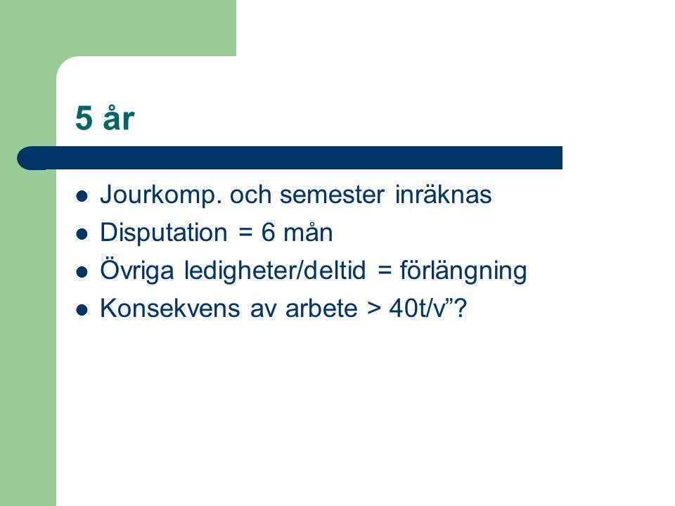 """5 år  Jourkomp. och semester inräknas  Disputation = 6 mån  Övriga ledigheter/deltid = förlängning  Konsekvens av arbete > 40t/v""""?"""