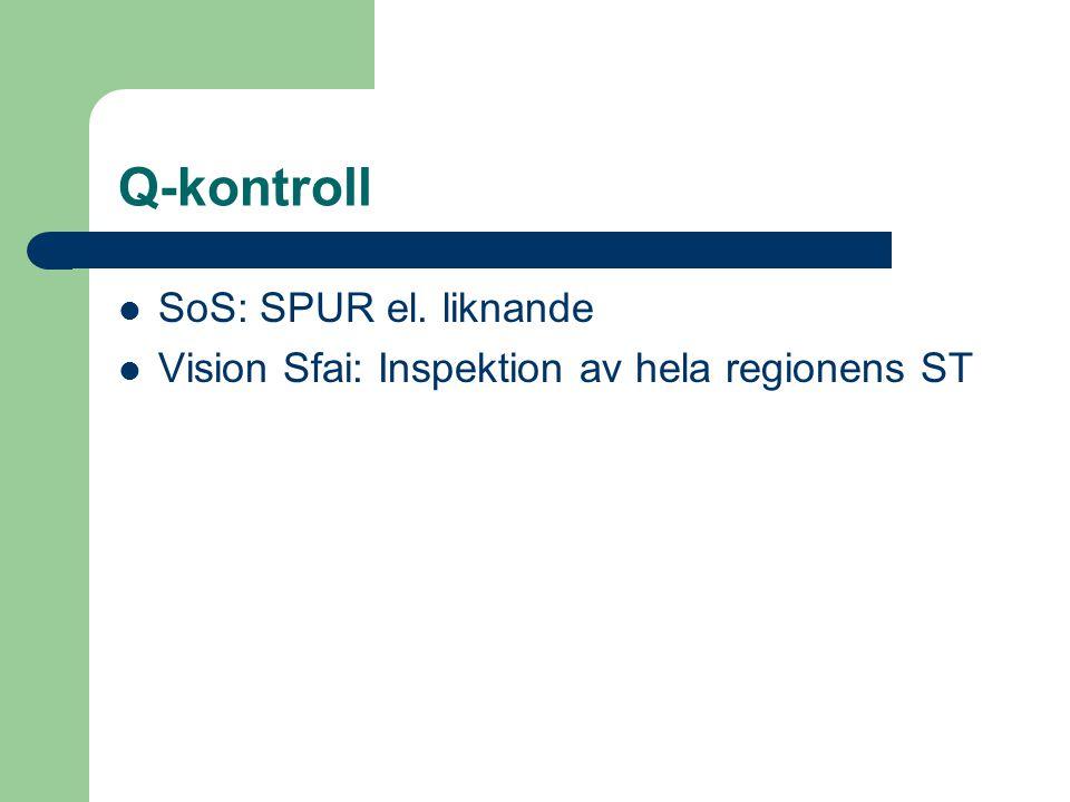 Q-kontroll  SoS: SPUR el. liknande  Vision Sfai: Inspektion av hela regionens ST