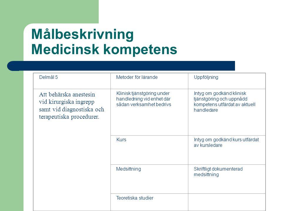 Målbeskrivning Medicinsk kompetens Delmål 5Metoder för lärandeUppföljning Att behärska anestesin vid kirurgiska ingrepp samt vid diagnostiska och terapeutiska procedurer.