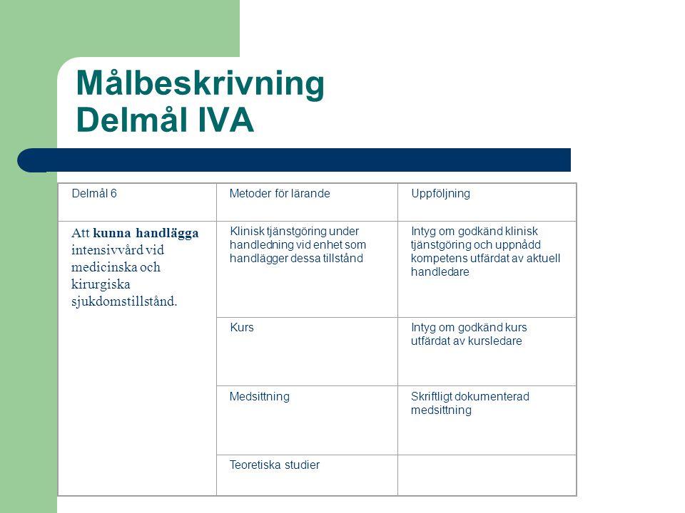 Målbeskrivning Delmål IVA Delmål 6Metoder för lärandeUppföljning Att kunna handlägga intensivvård vid medicinska och kirurgiska sjukdomstillstånd.
