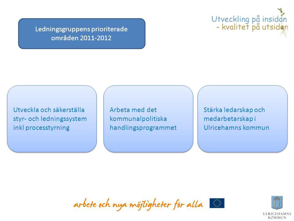 Utveckla och säkerställa styr- och ledningssystem inkl processtyrning Arbeta med det kommunalpolitiska handlingsprogrammet Stärka ledarskap och medarb