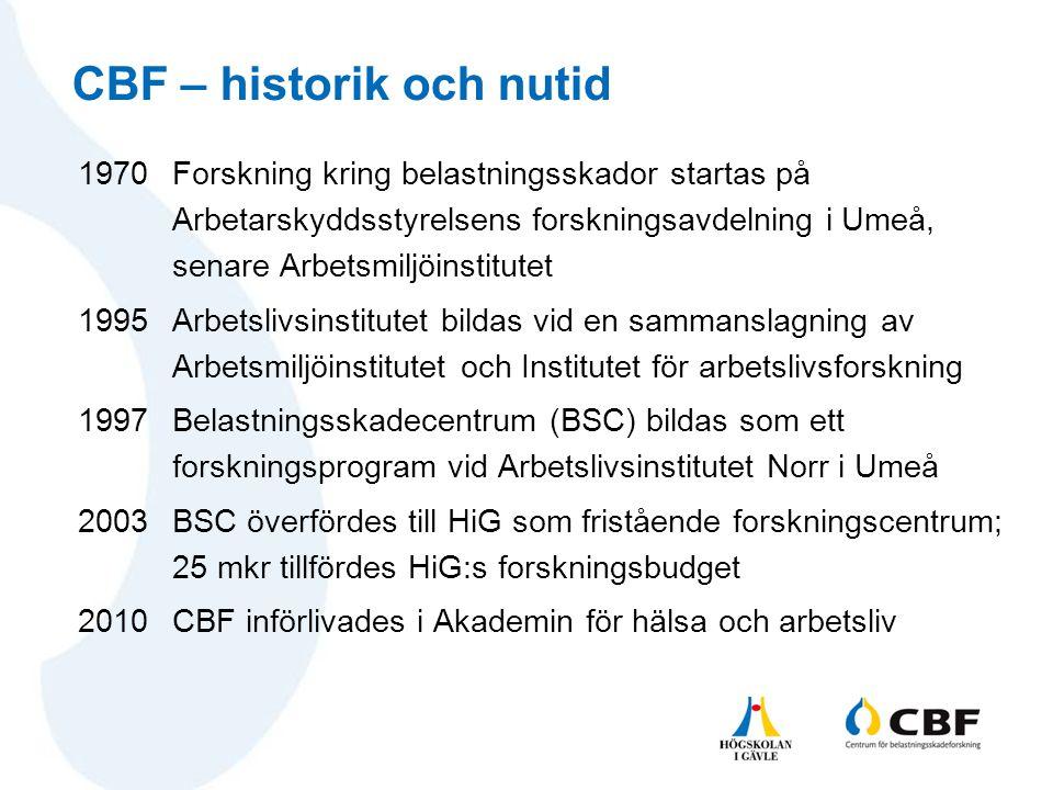 CBF – historik och nutid 1970 Forskning kring belastningsskador startas på Arbetarskyddsstyrelsens forskningsavdelning i Umeå, senare Arbetsmiljöinsti