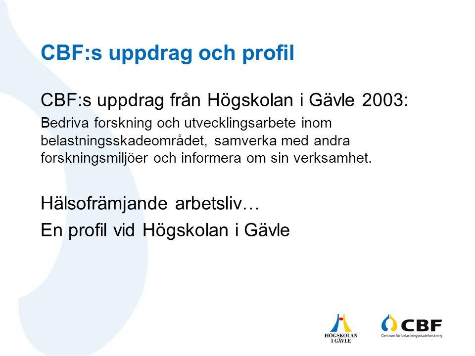 CBF:s uppdrag och profil CBF:s uppdrag från Högskolan i Gävle 2003: Bedriva forskning och utvecklingsarbete inom belastningsskadeområdet, samverka med