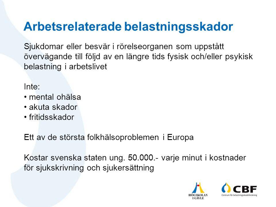CBF – historik och nutid 1970 Forskning kring belastningsskador startas på Arbetarskyddsstyrelsens forskningsavdelning i Umeå, senare Arbetsmiljöinstitutet 1995Arbetslivsinstitutet bildas vid en sammanslagning av Arbetsmiljöinstitutet och Institutet för arbetslivsforskning 1997 Belastningsskadecentrum (BSC) bildas som ett forskningsprogram vid Arbetslivsinstitutet Norr i Umeå 2003BSC överfördes till HiG som fristående forskningscentrum; 25 mkr tillfördes HiG:s forskningsbudget 2010CBF införlivades i Akademin för hälsa och arbetsliv