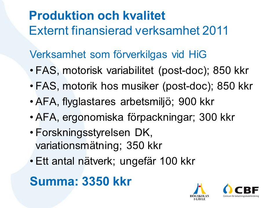 •FAS, motorisk variabilitet (post-doc); 850 kkr •FAS, motorik hos musiker (post-doc); 850 kkr •AFA, flyglastares arbetsmiljö; 900 kkr •AFA, ergonomisk