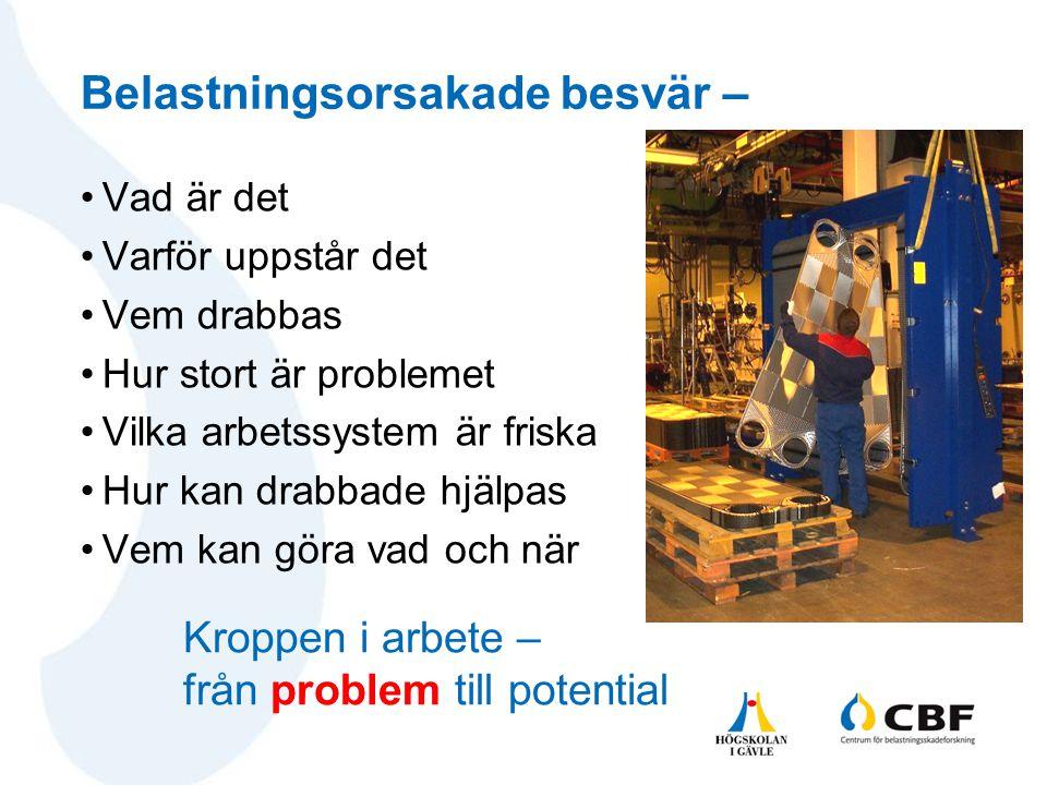FAS' internationella utvärdering av svensk arbetsmiljöforskning 2007 Forskningsområden som bör utvecklas: •Forskning kring modeller för mätning av exponeringar och relaterade riskmodeller.