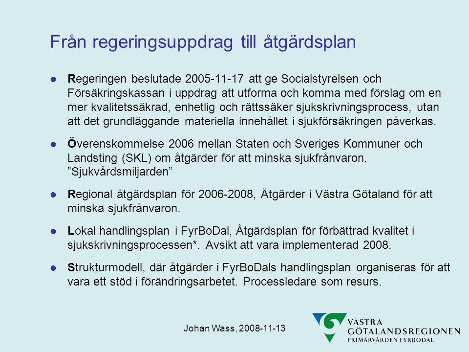 Johan Wass, 2008-11-13 Åtgärdsplaner för minskad sjukfrånvaro* från Regionen och FyrBoDal (* rev.) respektive  För en ny sjukskrivningsprocess behövs utveckla/förbättra inom:  Ledning och styrning  Kunskap och utbildning  Samverkan  Kvinnors ohälsa (*) Rubriken på Fyrbodals åtgärdsplan har reviderats till Förbättrad kvalitet i sjukskrivningsprocessen