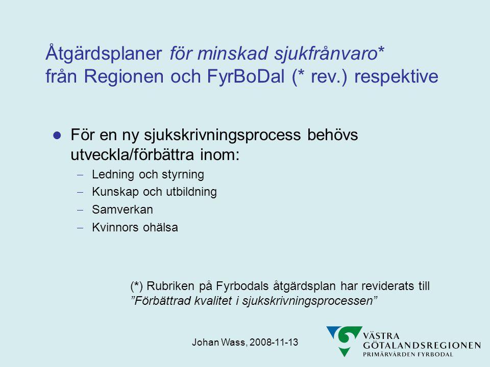 Johan Wass, 2008-11-13 Hur kan man förstå vad som händer.