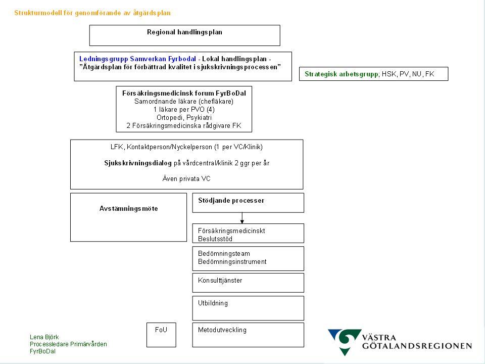 Johan Wass, 2008-11-13 Domänteori  Politisk domänreformer/uppdrag/finansiering  Administrativ domänhandlingsplan/modeller/rev.