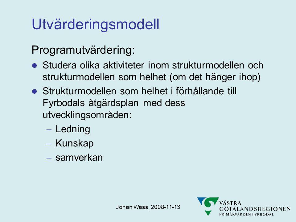 Johan Wass, 2008-11-13 Utvärderingsmodell Programutvärdering:  Studera olika aktiviteter inom strukturmodellen och strukturmodellen som helhet (om det hänger ihop)  Strukturmodellen som helhet i förhållande till Fyrbodals åtgärdsplan med dess utvecklingsområden:  Ledning  Kunskap  samverkan