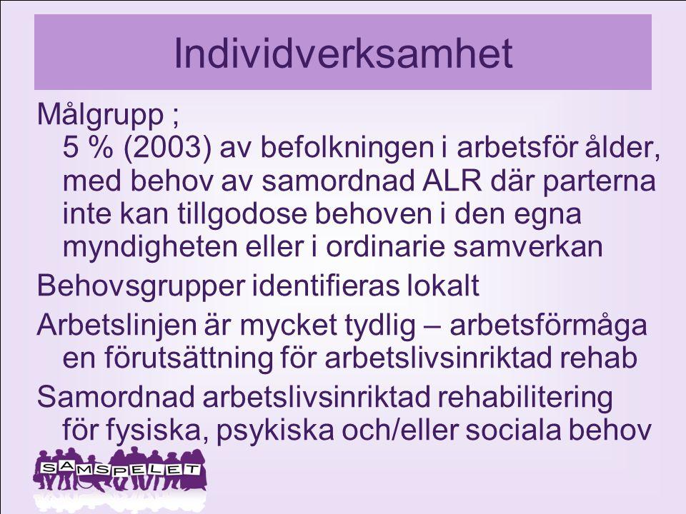 Individverksamhet Målgrupp ; 5 % (2003) av befolkningen i arbetsför ålder, med behov av samordnad ALR där parterna inte kan tillgodose behoven i den e
