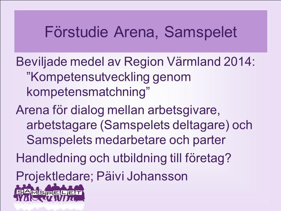 """Förstudie Arena, Samspelet Beviljade medel av Region Värmland 2014: """"Kompetensutveckling genom kompetensmatchning"""" Arena för dialog mellan arbetsgivar"""