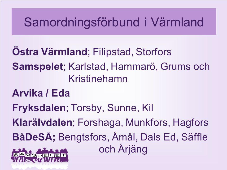 Samordningsförbund i Värmland Östra Värmland; Filipstad, Storfors Samspelet; Karlstad, Hammarö, Grums och Kristinehamn Arvika / Eda Fryksdalen; Torsby