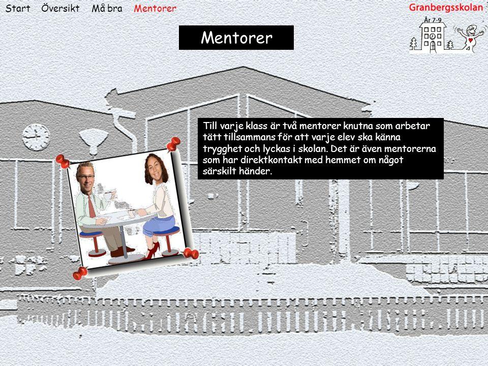 ÖversiktStart Mentorer Till varje klass är två mentorer knutna som arbetar tätt tillsammans för att varje elev ska känna trygghet och lyckas i skolan.