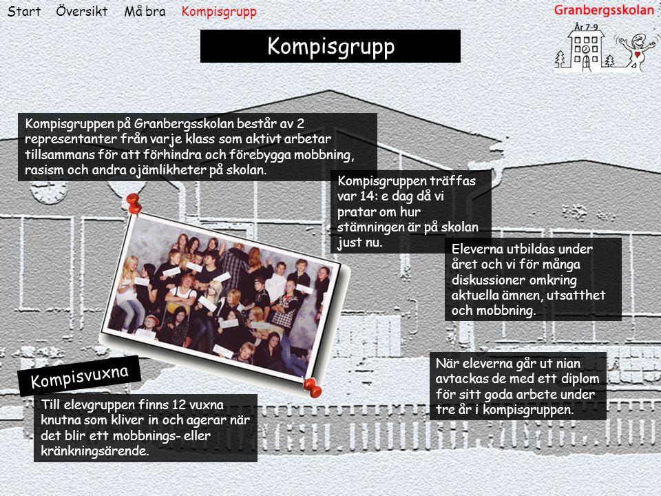 ÖversiktStart Kompisgrupp Kompisvuxna Kompisgruppen på Granbergsskolan består av 2 representanter från varje klass som aktivt arbetar tillsammans för