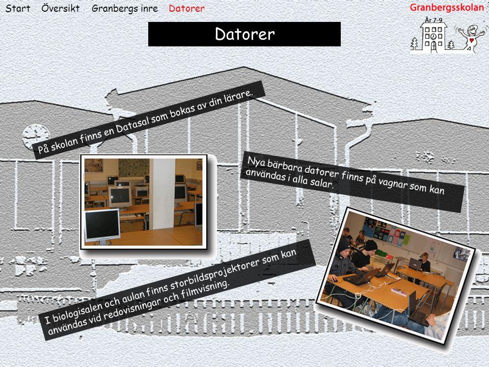ÖversiktStart Datorer På skolan finns en Datasal som bokas av din lärare. Nya bärbara datorer finns på vagnar som kan användas i alla salar. I biologi
