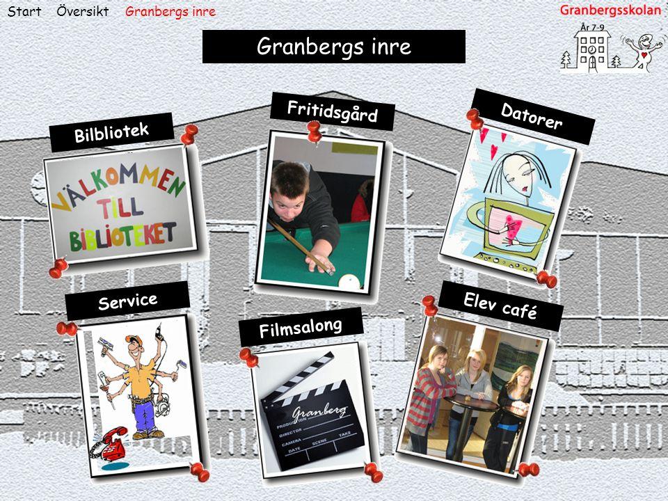 ÖversiktStart Granbergs inre Bilbliotek Elev café Fritidsgård Filmsalong Datorer Granbergs inre Service
