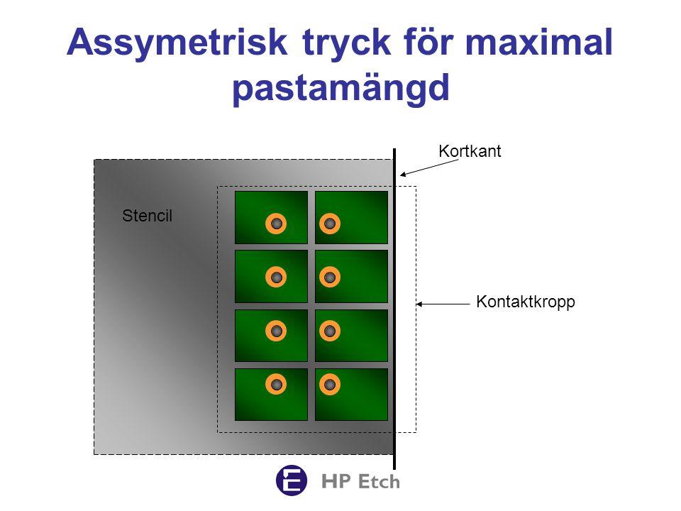 Assymetrisk tryck för maximal pastamängd Kontaktkropp Kortkant Stencil